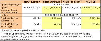 Cennik Net24