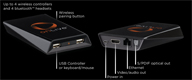 OnLive MicroConsole TV
