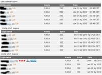 Przykład nieuczciwej konkurencji na Allegro. Aukcje jednego sprzedawcy zostały zablokowane przez fikcyjnych licytujących (źródło: pokazywarka.pl/8lxlsv/).