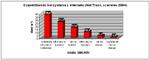 Częstotliwość korzystania z internetu (Net Track)