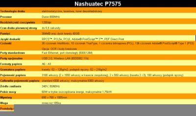 Specyfikacja techniczna drukarki P7575