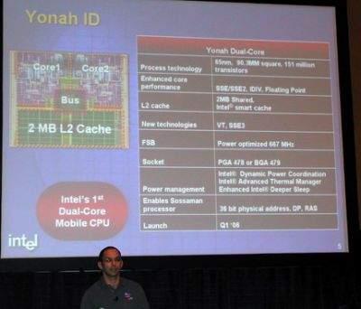 Specyfikacja procesora Yonah
