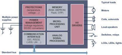 Schemat ASMTC6301A (źródło: Advanced Silicon)