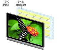 Wyświetlacz LCD z tradycyjnym podświetleniem CCFL