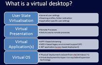 """Szczegóły: """"Czym jest wirtualny desktop?"""""""