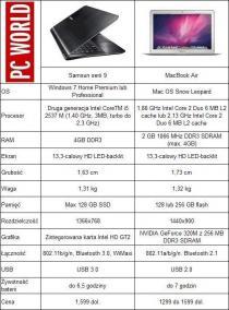Porównanie Samsunga serii 9 i MacBooka Air
