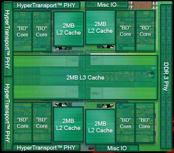 Pełny schemat procesora AMD FX-8150