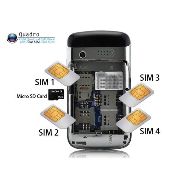 Jeśli uważasz, że dwie karty Sim to za mało, możesz kupić urządzenie obsługujące aż cztery numery. Jedną z takich konstrukcji jest Trak CP-3140.