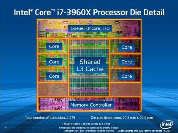Widzimy schemat procesora Intel Core i7 3960X. Producent zdecydował się na usunięcie zintegrowanej karty graficznej, dotychczas dostępnej w procesorach Sandy Bridge,