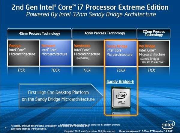 Intel konsekwentnie tworzy nowe jednostki na podstawie zasady Tick-Tock. Sandy Bridge to Tock, czyli wprowadzenie nowej architektury. Następnym krokiem (Tick) będą procesory Ivy Bridge zbudowane w procesie technologicznym 22nm.