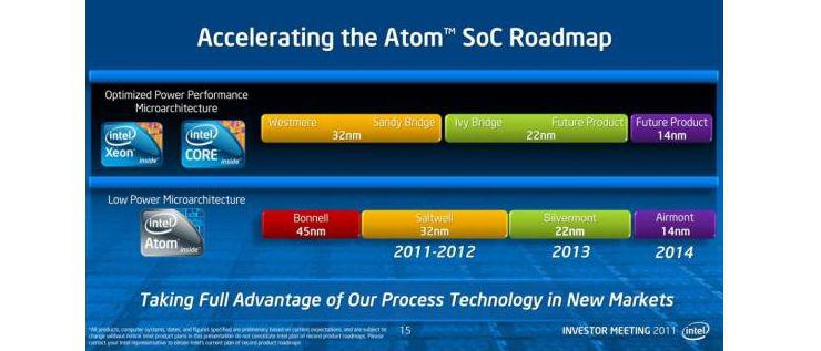 Intel: 14-nanometrowe chipy są już testowane w naszych laboratoriach