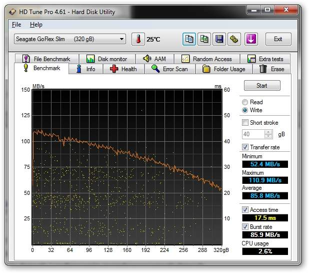 Seagate FreeAgent GoFlex Slim 320 GB - HD Tune - prędkość zapisu