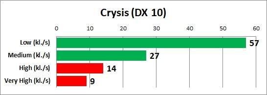 Sony VAIO VPCF21Z1E - Crysis (1920x1080)