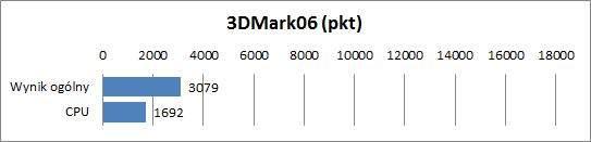 Sony Vaio SVT1311M1E/S