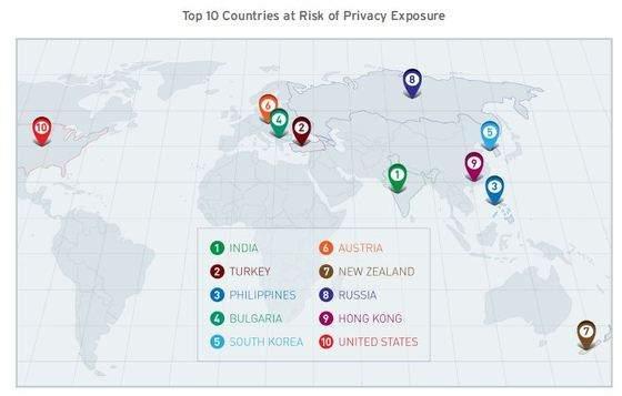 Android: kraje obciążone największym ryzykiem ataku cyberprzestępców