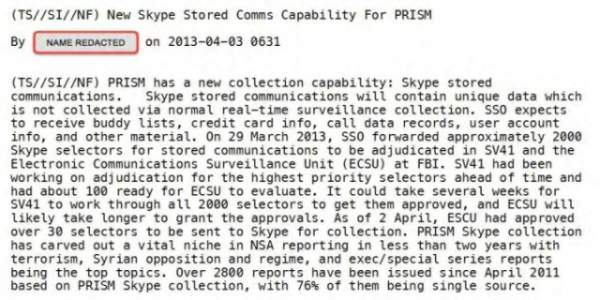 PRISM Skype