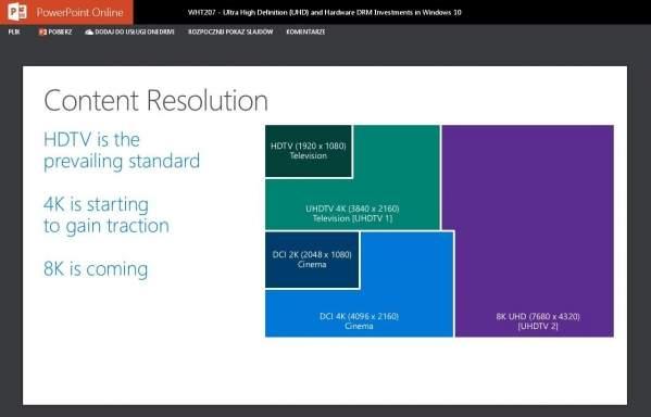Zapowiedź 8K na oficjalnym materiale Microsoftu