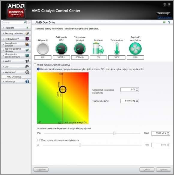Tak wyglądają opcje sterownika karty graficznej opartej na starszym procesorze AMD Radeon R200.