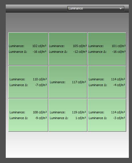 Dell U2715H - równomierność podświetlenia
