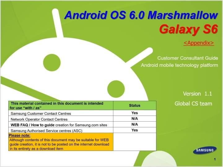 Galaxy S6 - zmiany wnoszone przez Androida 6.0 marshmallow