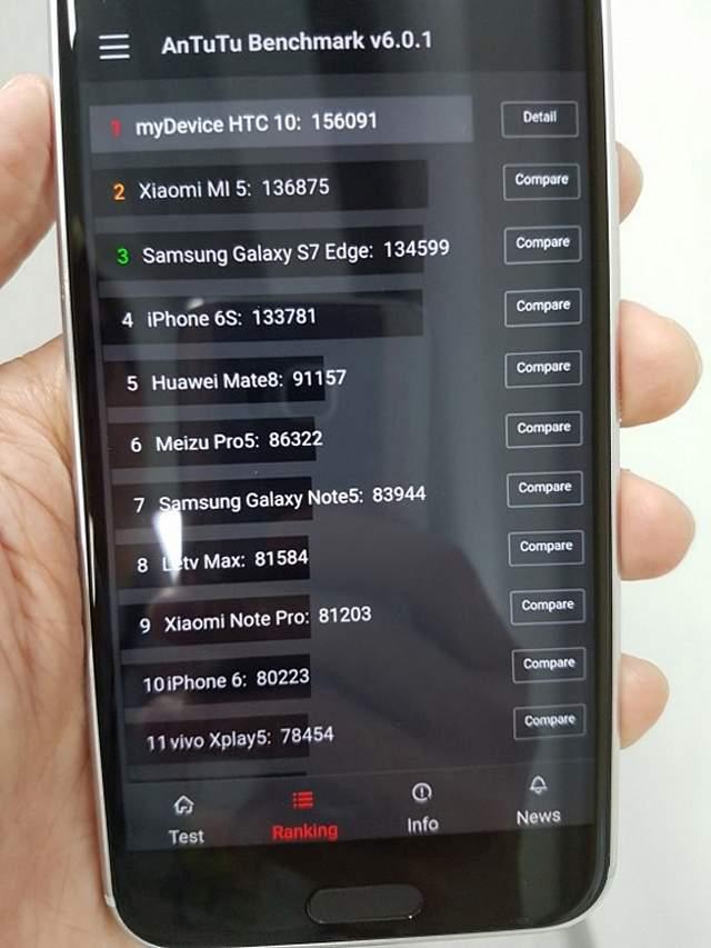 HTC 10 w benchmarku AnTuTu