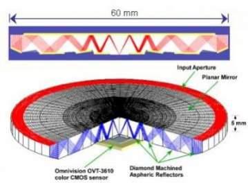 """Bieg promieni światła w """"soczewce"""" Origami (źródło: UC San Diego, Physorg.com)"""