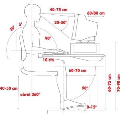 Prawidłowa postawa przy komputerze