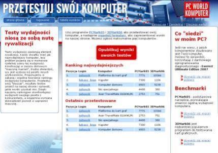 Strona startowa serwisu testuj.pcworld.pl. Znajdziecie na niej odnośniki do opisów benchmarków jakich używamy podczas testów, jest na niej również ranking najwydajniejszych PC