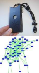 """Stworzone w MIT urządzenie oraz sieć zależności społecznych wygenerowana na podstawie danych zebranych z kilkudziesięciu  """"identyfikatorów"""" (źródło: Technology Review, MIT)"""